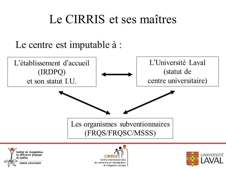 Le CIRRIS et ses maîtres Le centre est imputable à : Létablissement daccueil (IRDPQ) et son statut I.U. LUniversité Laval (statut de centre universita
