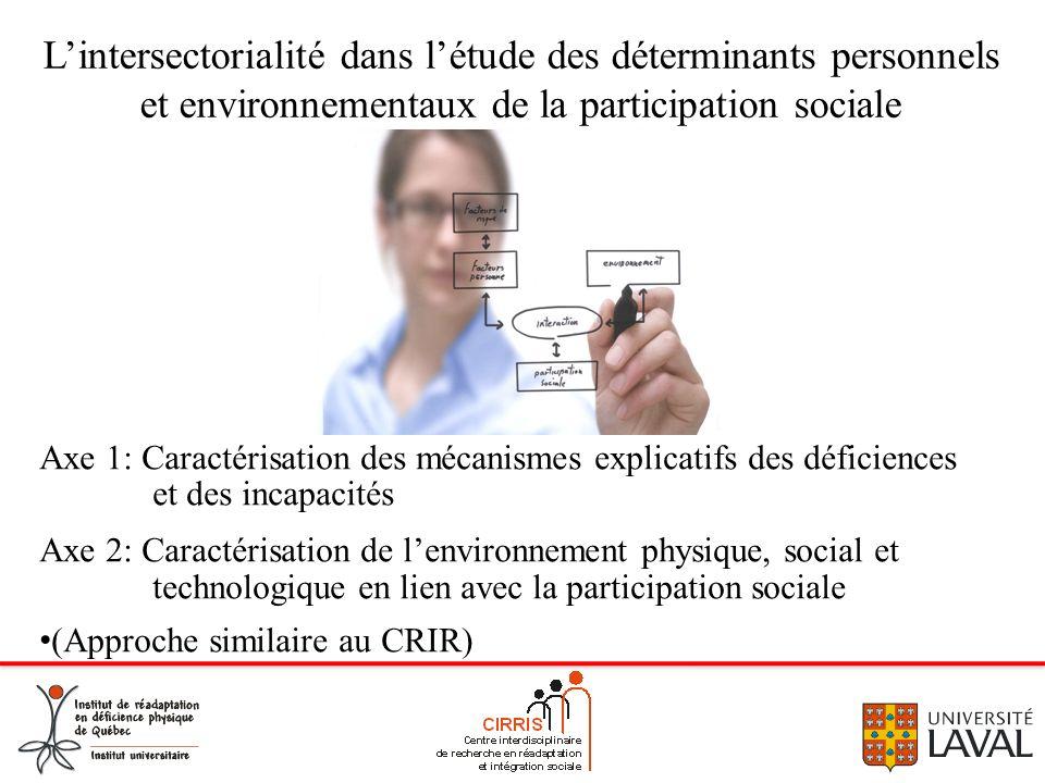 Lintersectorialité dans létude des déterminants personnels et environnementaux de la participation sociale Axe 1: Caractérisation des mécanismes expli