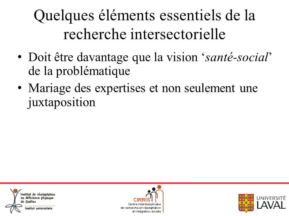 Quelques éléments essentiels de la recherche intersectorielle Doit être davantage que la vision santé-social de la problématique Mariage des expertise
