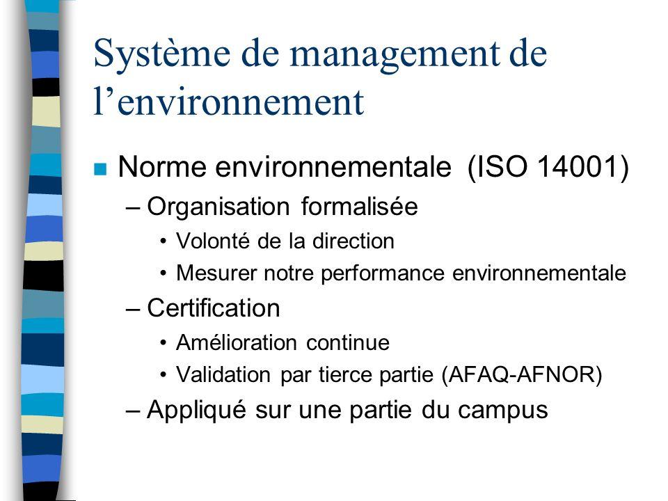Système de management de lenvironnement n Norme environnementale (ISO 14001) –Organisation formalisée Volonté de la direction Mesurer notre performanc