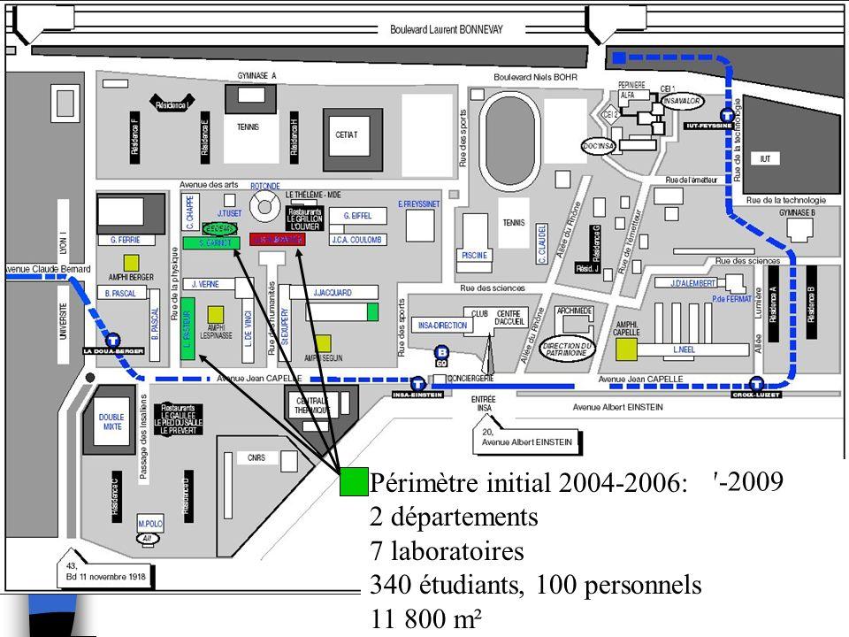 Extension du périmètre : 2007-2009 Centre des Humanités tous les étudiants de l INSA 175 personnels 17 700 m² Périmètre initial 2004-2006: 2 départeme