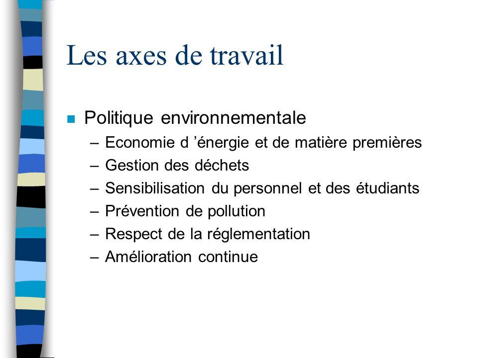 Les axes de travail Politique environnementale –Economie d énergie et de matière premières –Gestion des déchets –Sensibilisation du personnel et des é