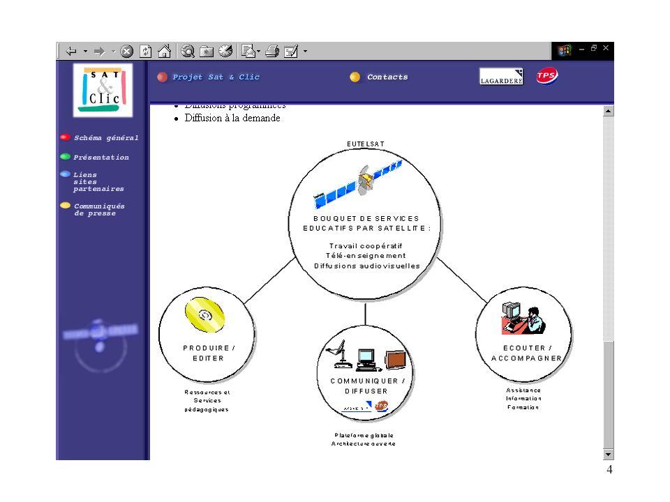 5 Les contenus et services éducatifs de Didactua Le satellite facilite la transmission de contenus et services éducatifs (haut débit).