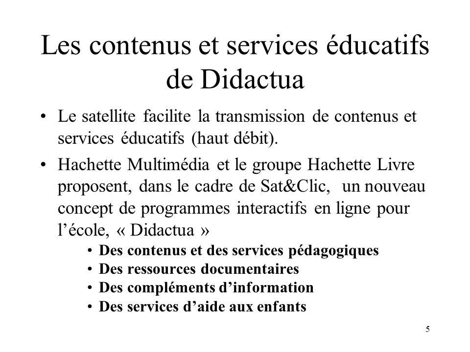 6 Les modules interactifs de Didactua Hachette Multimédia conçoit et réalise, avec les éditeurs scolaires du Groupe Hachette Livre, les modules interactifs.
