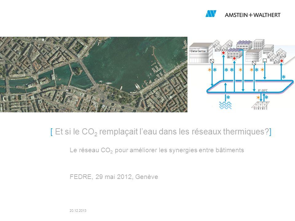 20.12.2013 [ Et si le CO 2 remplaçait leau dans les réseaux thermiques?] Le réseau CO 2 pour améliorer les synergies entre bâtiments FEDRE, 29 mai 201