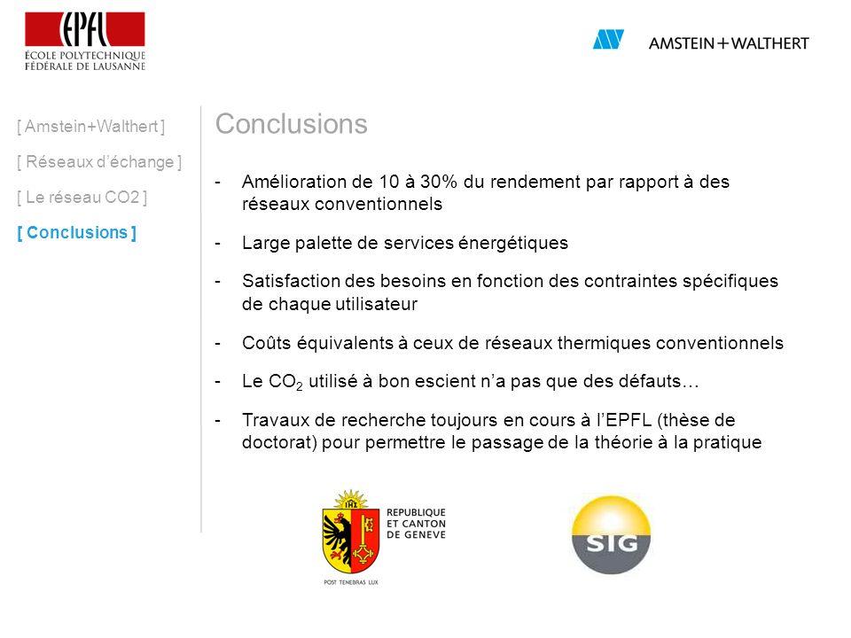 Conclusions [ Amstein+Walthert ] [ Réseaux déchange ] [ Le réseau CO2 ] [ Conclusions ] -Amélioration de 10 à 30% du rendement par rapport à des résea