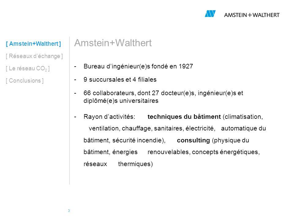 Conclusions [ Amstein+Walthert ] [ Réseaux déchange ] [ Le réseau CO2 ] [ Conclusions ] -Amélioration de 10 à 30% du rendement par rapport à des réseaux conventionnels -Large palette de services énergétiques -Satisfaction des besoins en fonction des contraintes spécifiques de chaque utilisateur -Coûts équivalents à ceux de réseaux thermiques conventionnels -Le CO 2 utilisé à bon escient na pas que des défauts… -Travaux de recherche toujours en cours à lEPFL (thèse de doctorat) pour permettre le passage de la théorie à la pratique
