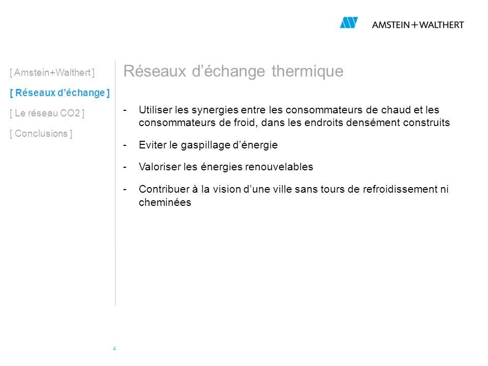 4 Réseaux déchange thermique [ Amstein+Walthert ] [ Réseaux déchange ] [ Le réseau CO2 ] [ Conclusions ] -Utiliser les synergies entre les consommateu