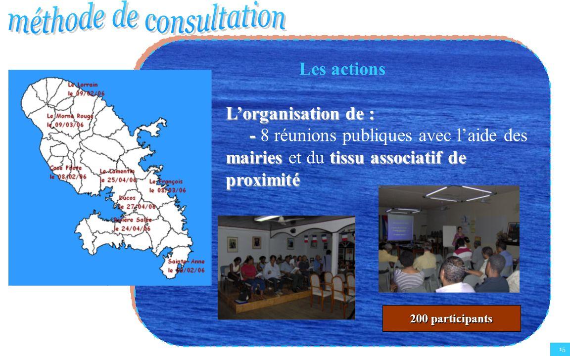 15 Les actions Lorganisation de : - mairiestissu associatif de proximité - 8 réunions publiques avec laide des mairies et du tissu associatif de proxi