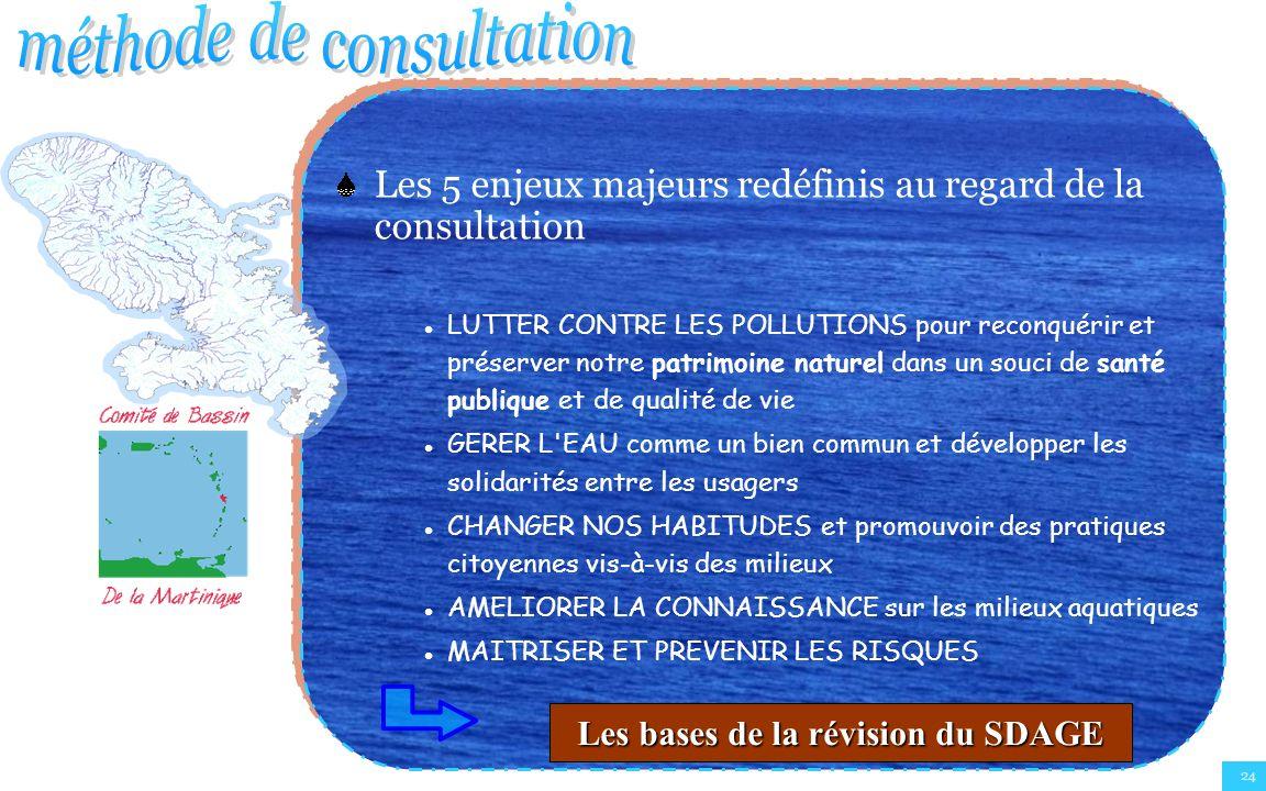 24 Les 5 enjeux majeurs redéfinis au regard de la consultation LUTTER CONTRE LES POLLUTIONS pour reconquérir et préserver notre patrimoine naturel dan