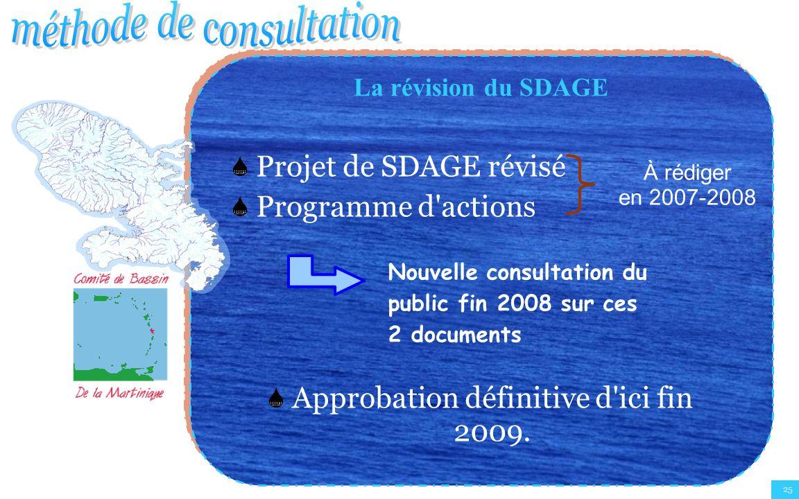25 La révision du SDAGE Projet de SDAGE révisé Programme d'actions Approbation définitive d'ici fin 2009. À rédiger en 2007-2008 Nouvelle consultation
