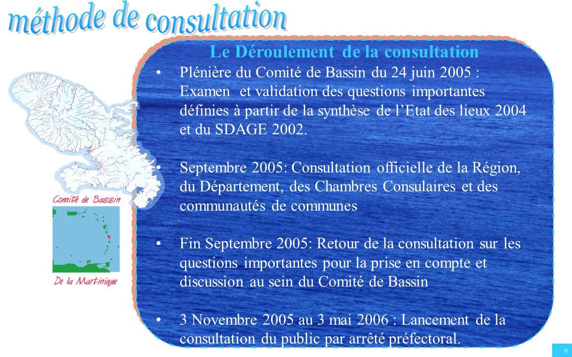 9 Le Déroulement de la consultation Plénière du Comité de Bassin du 24 juin 2005 : Examen et validation des questions importantes définies à partir de