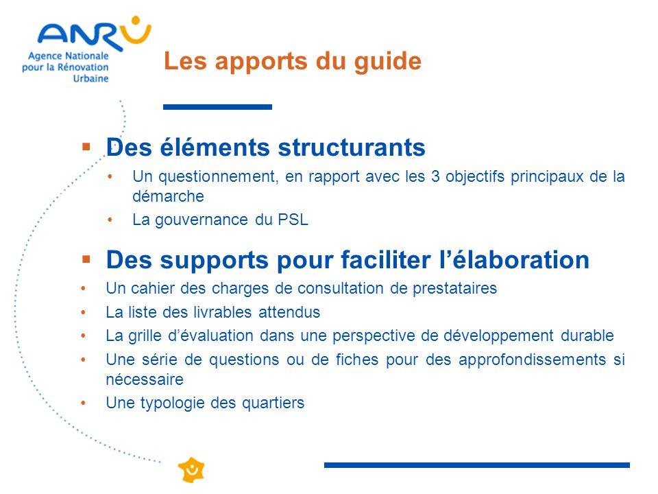 Les apports du guide Des éléments structurants Un questionnement, en rapport avec les 3 objectifs principaux de la démarche La gouvernance du PSL Des