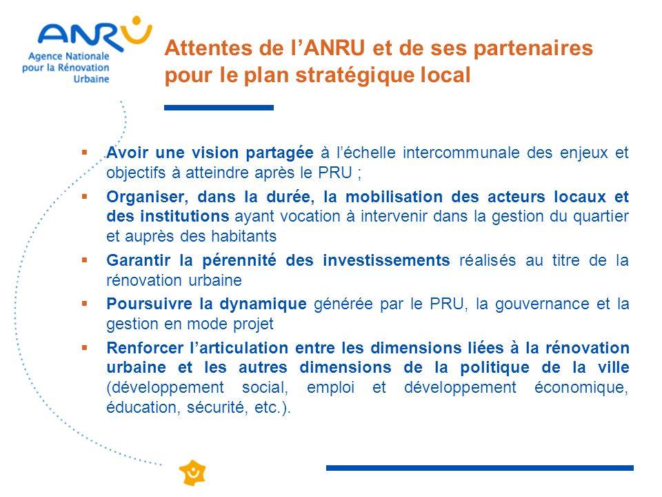 Attentes de lANRU et de ses partenaires pour le plan stratégique local Avoir une vision partagée à léchelle intercommunale des enjeux et objectifs à a