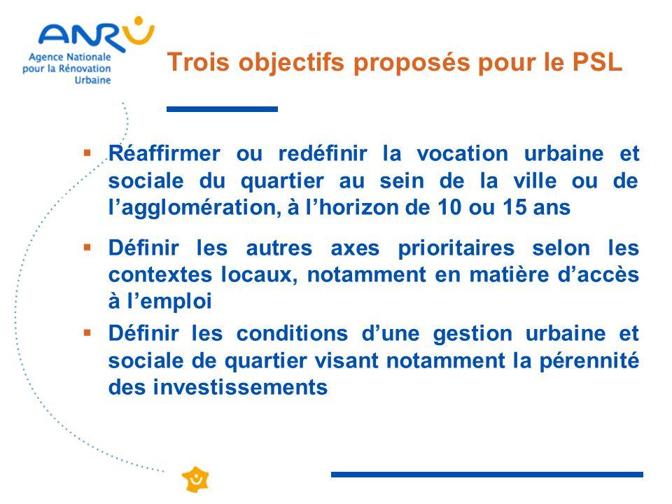 Trois objectifs proposés pour le PSL Réaffirmer ou redéfinir la vocation urbaine et sociale du quartier au sein de la ville ou de lagglomération, à lh