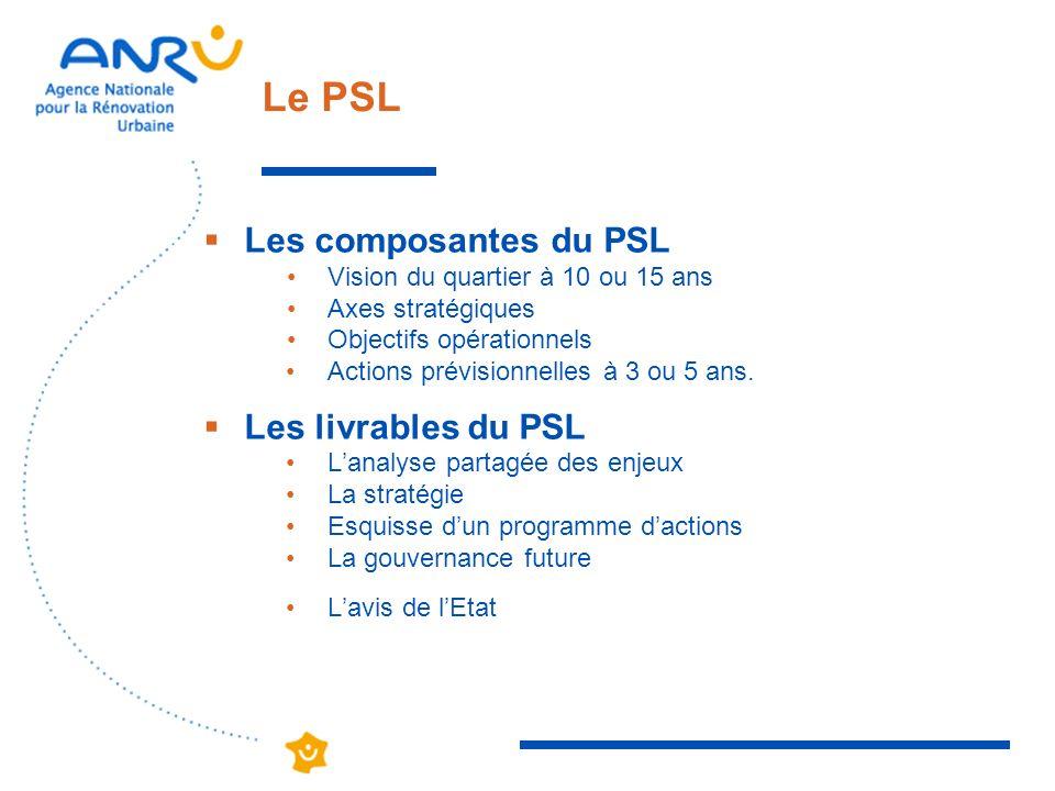 Le PSL Les composantes du PSL Vision du quartier à 10 ou 15 ans Axes stratégiques Objectifs opérationnels Actions prévisionnelles à 3 ou 5 ans. Les li