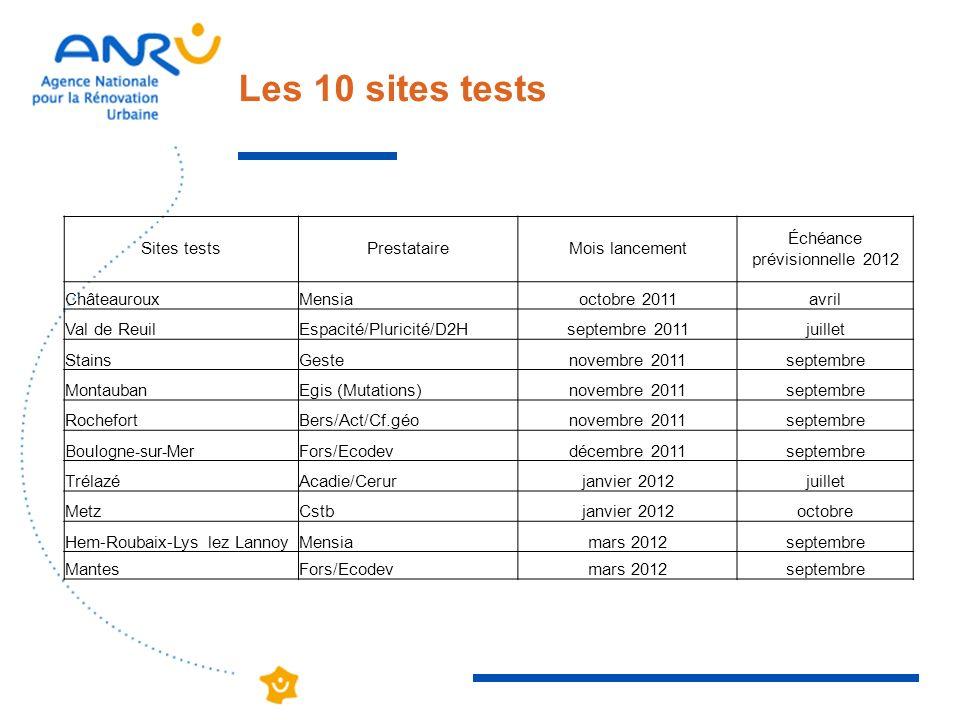 Les 10 sites tests Sites testsPrestataireMois lancement Échéance prévisionnelle 2012 ChâteaurouxMensiaoctobre 2011avril Val de ReuilEspacité/Pluricité