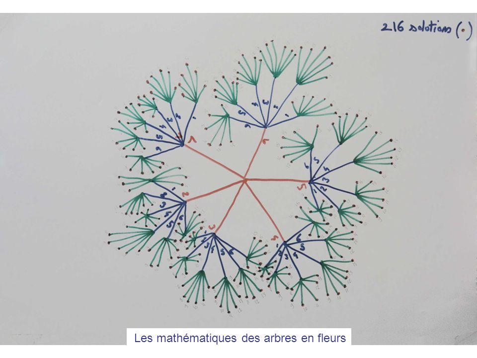 Les mathématiques des arbres en fleurs