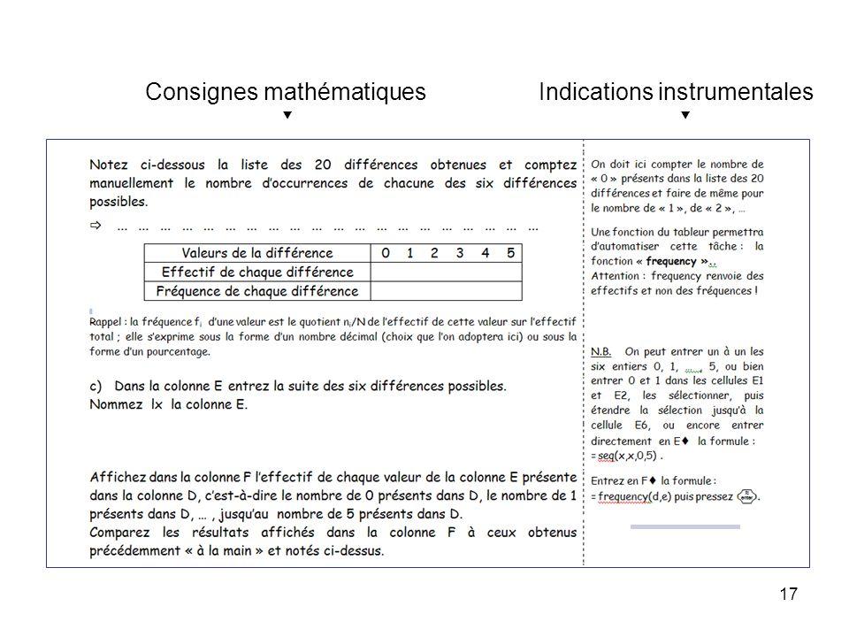 17 Consignes mathématiques Indications instrumentales