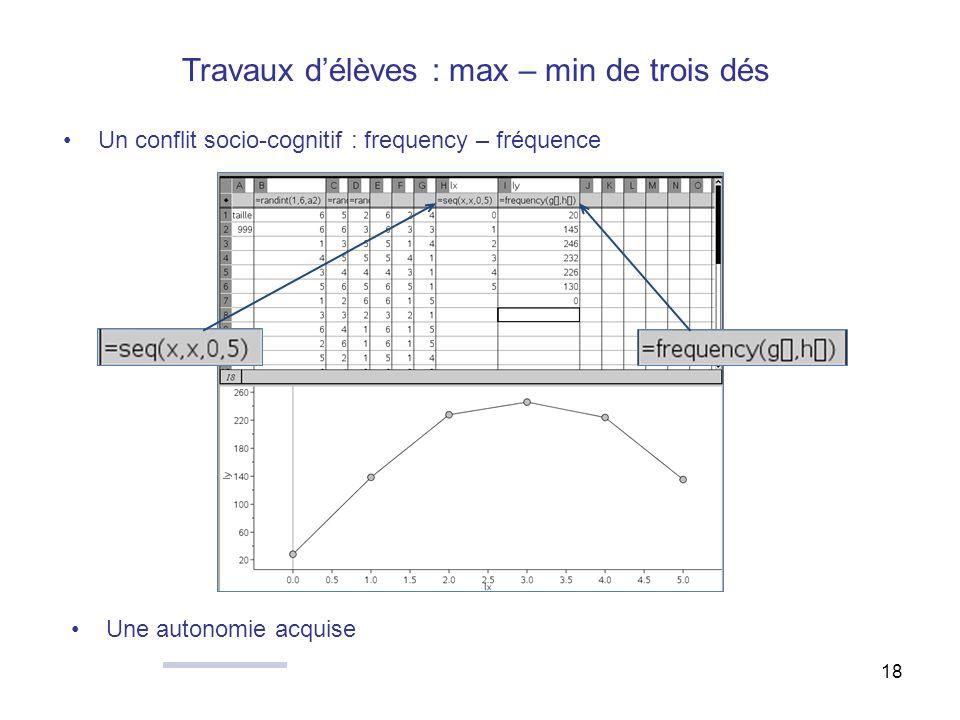18 Un conflit socio-cognitif : frequency – fréquence Une autonomie acquise Travaux délèves : max – min de trois dés