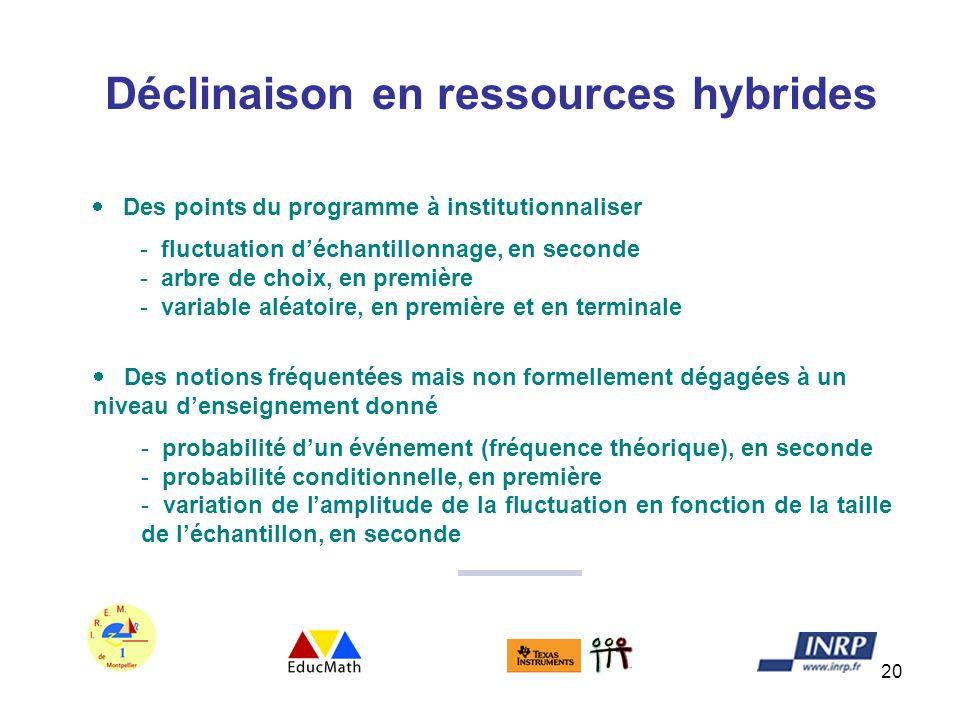 20 Déclinaison en ressources hybrides Des points du programme à institutionnaliser - fluctuation déchantillonnage, en seconde - arbre de choix, en pre