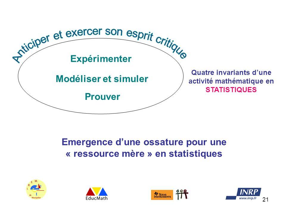 21 Emergence dune ossature pour une « ressource mère » en statistiques Quatre invariants dune activité mathématique en STATISTIQUES Modéliser et simul