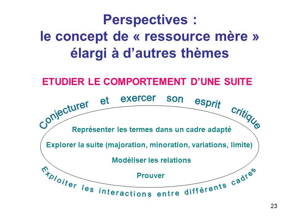 23 Perspectives : le concept de « ressource mère » élargi à dautres thèmes ETUDIER LE COMPORTEMENT DUNE SUITE Explorer la suite (majoration, minoratio