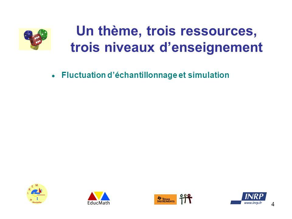 4 Un thème, trois ressources, trois niveaux denseignement Fluctuation déchantillonnage et simulation