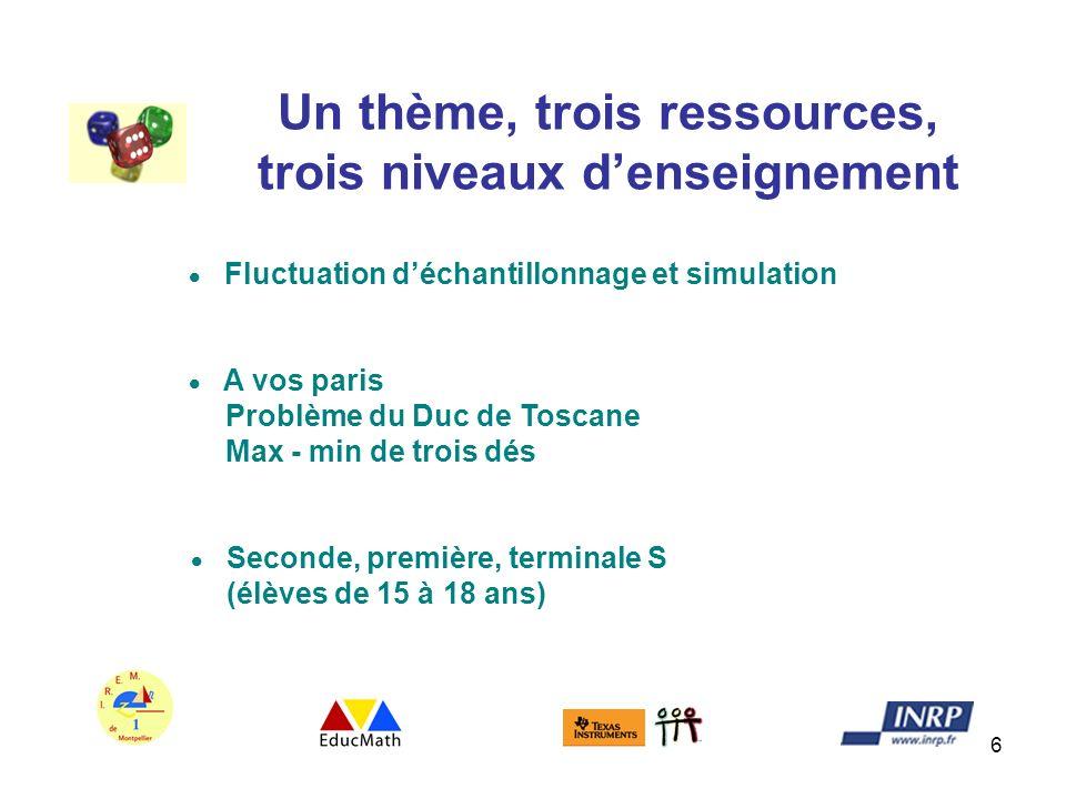 6 Un thème, trois ressources, trois niveaux denseignement Fluctuation déchantillonnage et simulation A vos paris Problème du Duc de Toscane Max - min