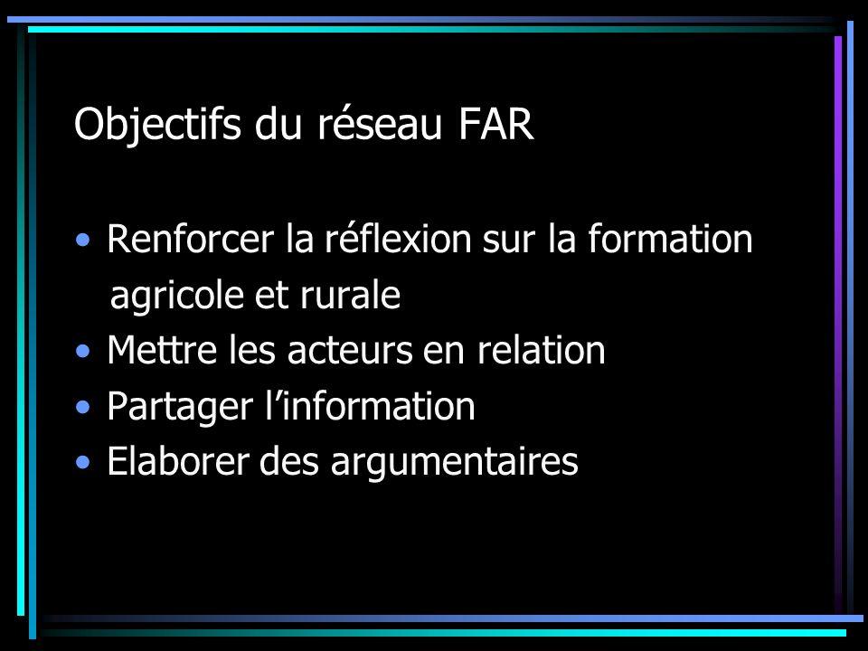 Objectifs du réseau FAR Renforcer la réflexion sur la formation agricole et rurale Mettre les acteurs en relation Partager linformation Elaborer des a