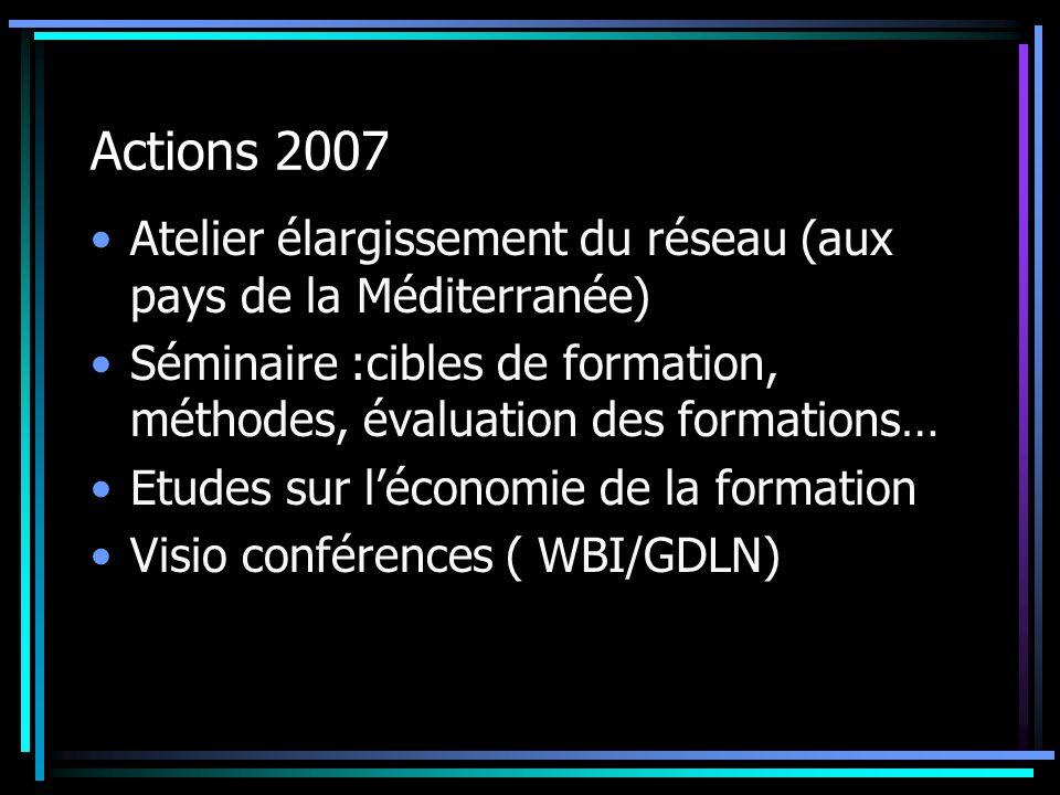 Actions 2007 Atelier élargissement du réseau (aux pays de la Méditerranée) Séminaire :cibles de formation, méthodes, évaluation des formations… Etudes