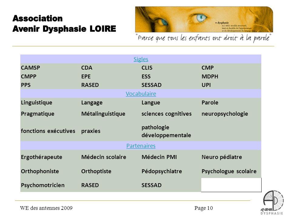 WE des antennes 2009Page 10 Glossaire Sigles CAMSPCDACLISCMP CMPPEPEESSMDPH PPSRASEDSESSADUPI Vocabulaire LinguistiqueLangage LangueParole Pragmatique