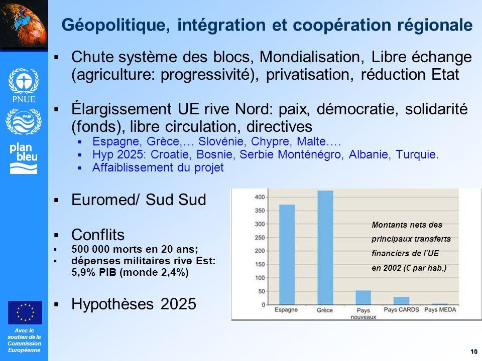 Avec le soutien de la Commission Européenne 10 Géopolitique, intégration et coopération régionale Chute système des blocs, Mondialisation, Libre échan