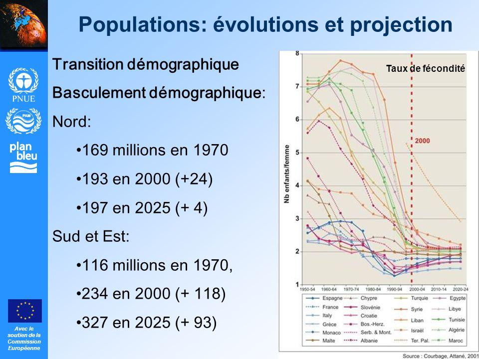 Avec le soutien de la Commission Européenne 11 Populations: évolutions et projection Taux de fécondité Transition démographique Basculement démographi