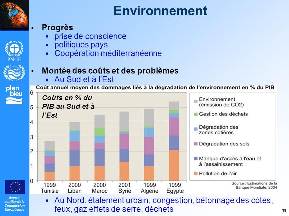 Avec le soutien de la Commission Européenne 19 Environnement Progrès: prise de conscience politiques pays Coopération méditerranéenne Montée des coûts