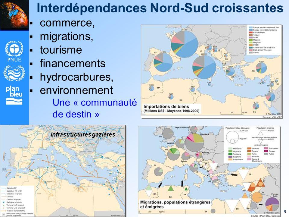 Avec le soutien de la Commission Européenne 6 Interdépendances Nord-Sud croissantes commerce, migrations, tourisme financements hydrocarbures, environ