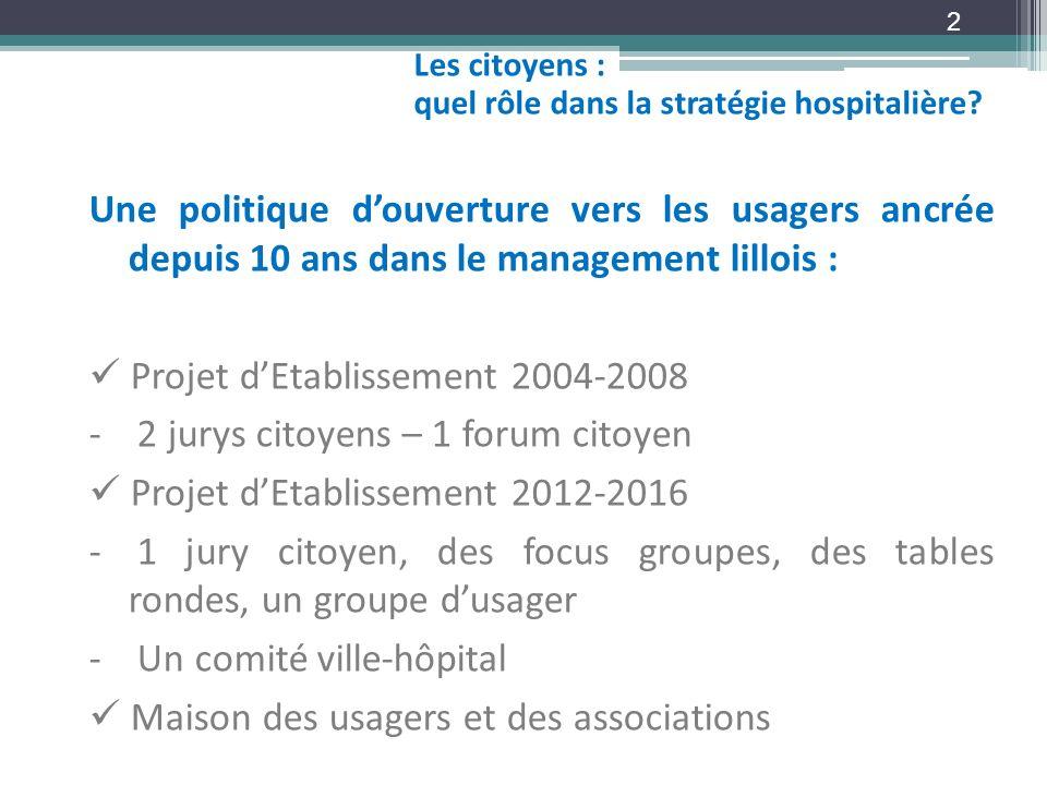 Les citoyens : quel rôle dans la stratégie hospitalière? 2 Une politique douverture vers les usagers ancrée depuis 10 ans dans le management lillois :