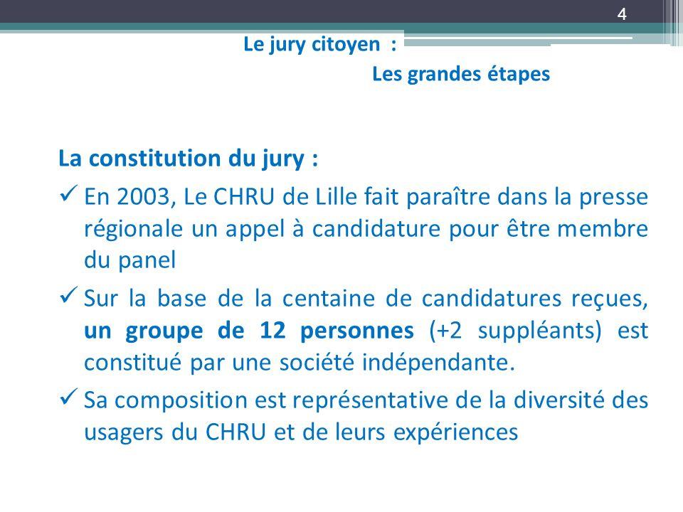 Le jury citoyen : Les grandes étapes 4 La constitution du jury : En 2003, Le CHRU de Lille fait paraître dans la presse régionale un appel à candidatu