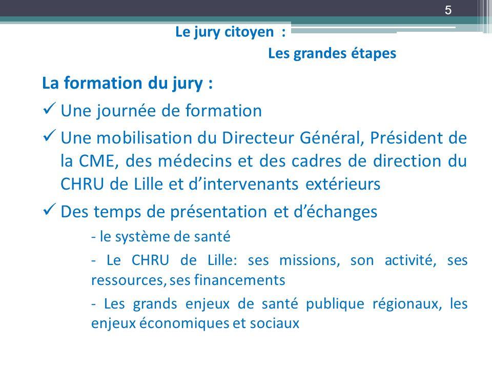 5 La formation du jury : Une journée de formation Une mobilisation du Directeur Général, Président de la CME, des médecins et des cadres de direction