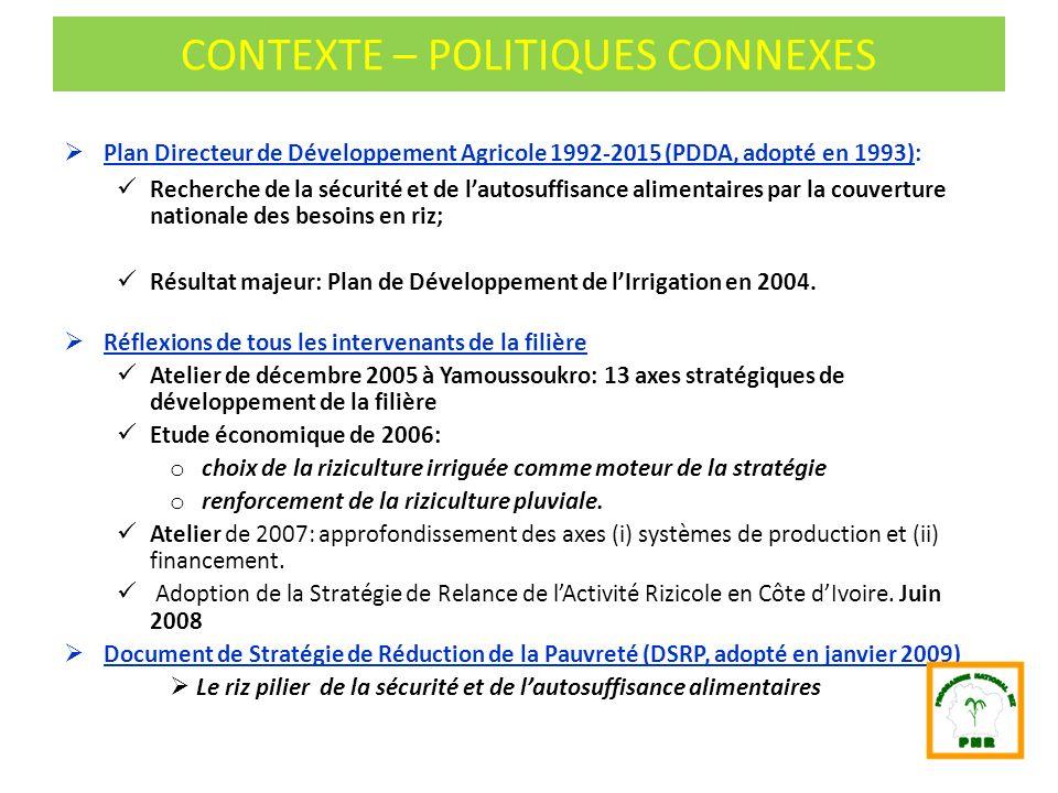 CONTEXTE – POLITIQUES CONNEXES Plan Directeur de Développement Agricole 1992-2015 (PDDA, adopté en 1993): Recherche de la sécurité et de lautosuffisan