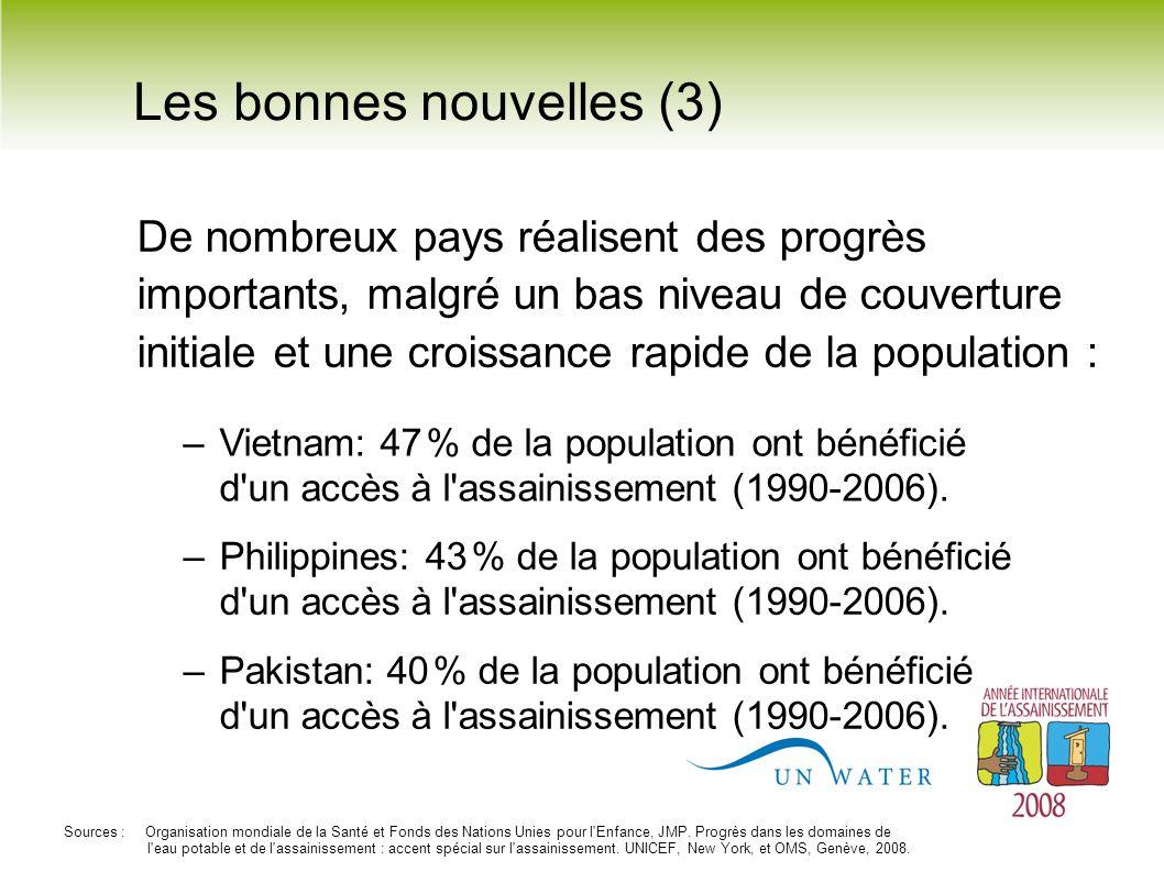 Les bonnes nouvelles (4) De nombreux pays réalisent des progrès importants, malgré un bas niveau de couverture initiale et une croissance rapide de la population : – Bénin: 30 % de la population ont bénéficié d un accès à l assainissement (1990-2006).
