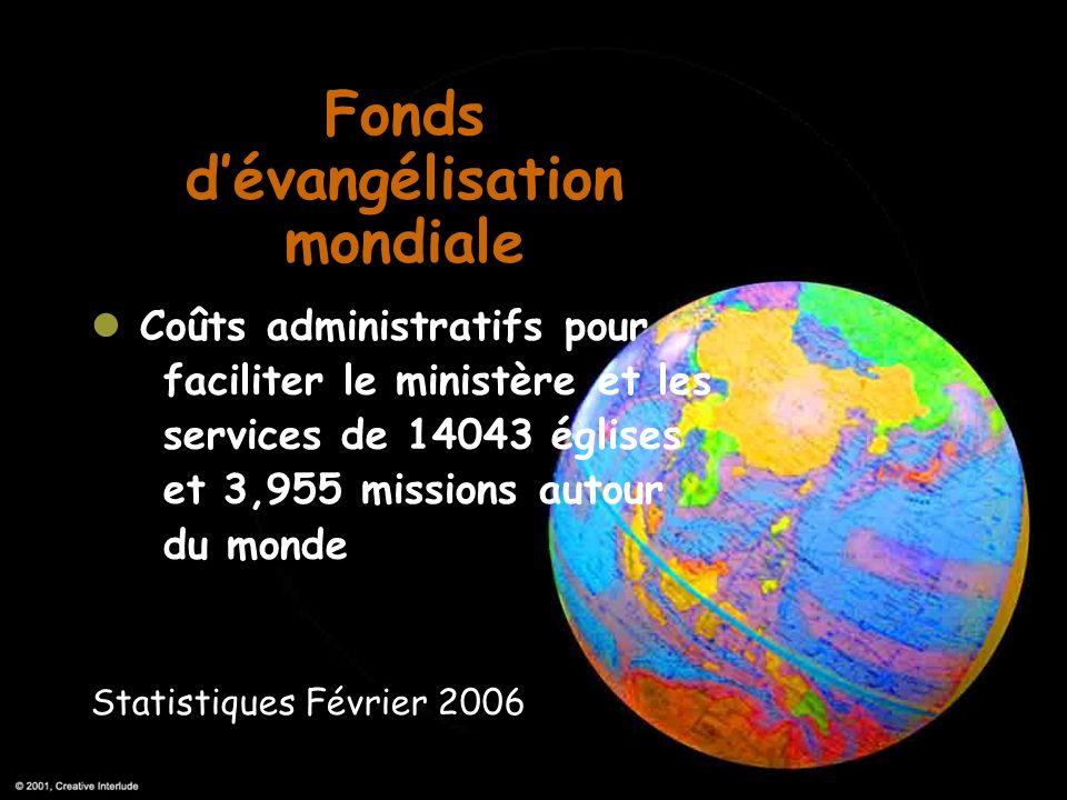 Fonds dévangélisation mondiale Coûts administratifs pour faciliter le ministère et les services de 14043 églises et 3,955 missions autour du monde Sta