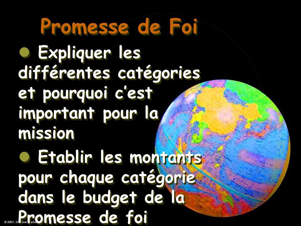 Promesse de Foi Expliquer les différentes catégories et pourquoi cest important pour la mission Etablir les montants pour chaque catégorie dans le bud