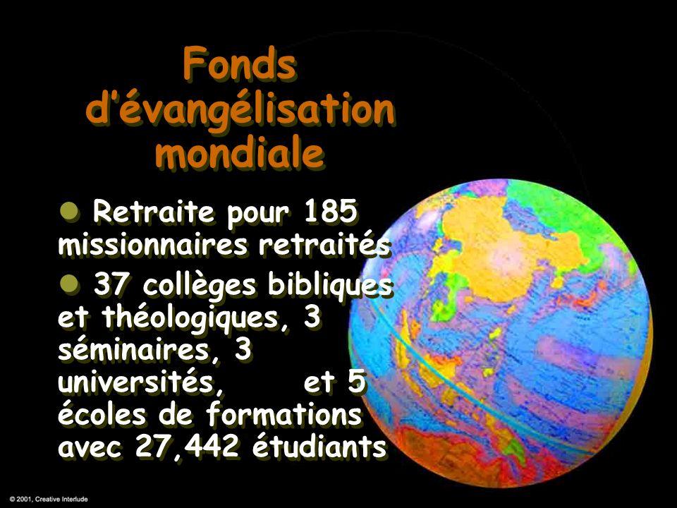 Fonds dévangélisation mondiale Retraite pour 185 missionnaires retraités 37 collèges bibliques et théologiques, 3 séminaires, 3 universités, et 5 écol