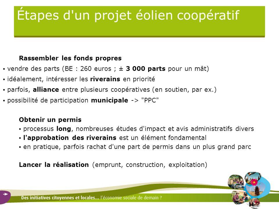 Étapes d'un projet éolien coopératif Rassembler les fonds propres vendre des parts (BE : 260 euros ; ± 3 000 parts pour un mât) idéalement, intéresser