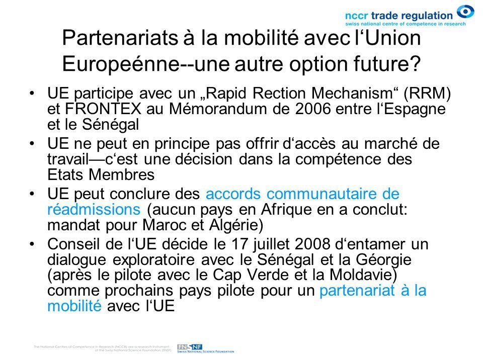 Partenariats à la mobilité avec lUnion Europeénne--une autre option future? UE participe avec un Rapid Rection Mechanism (RRM) et FRONTEX au Mémorandu
