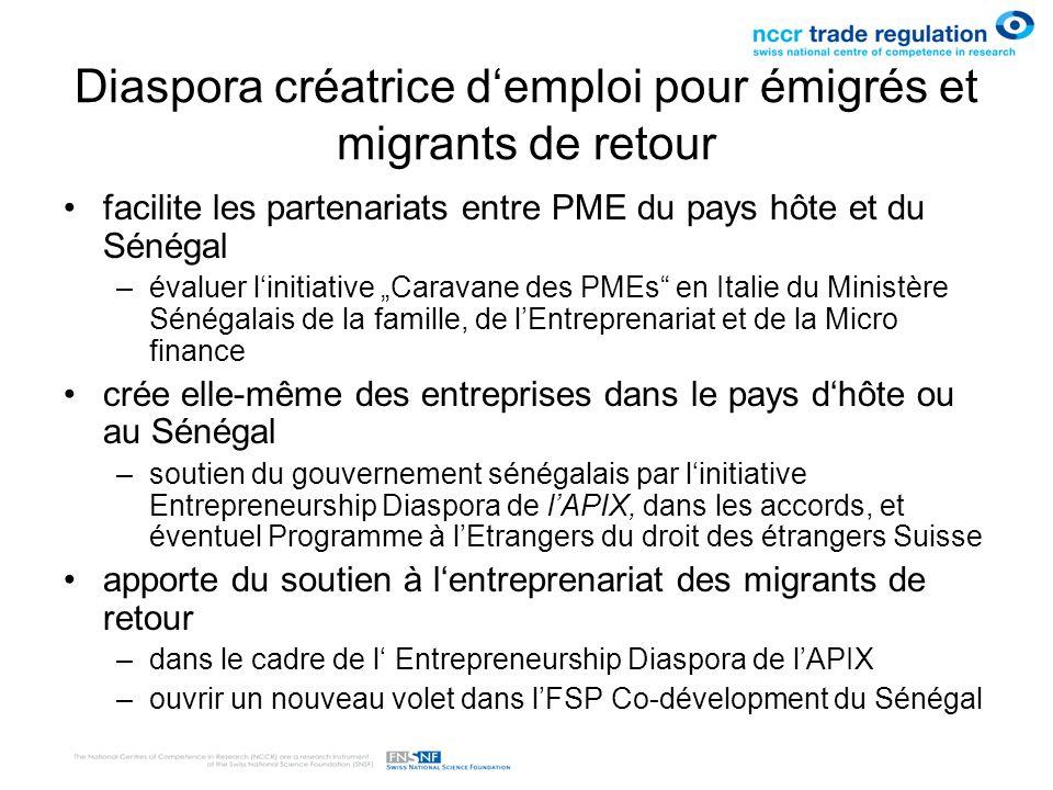 Diaspora créatrice demploi pour émigrés et migrants de retour facilite les partenariats entre PME du pays hôte et du Sénégal –évaluer linitiative Cara