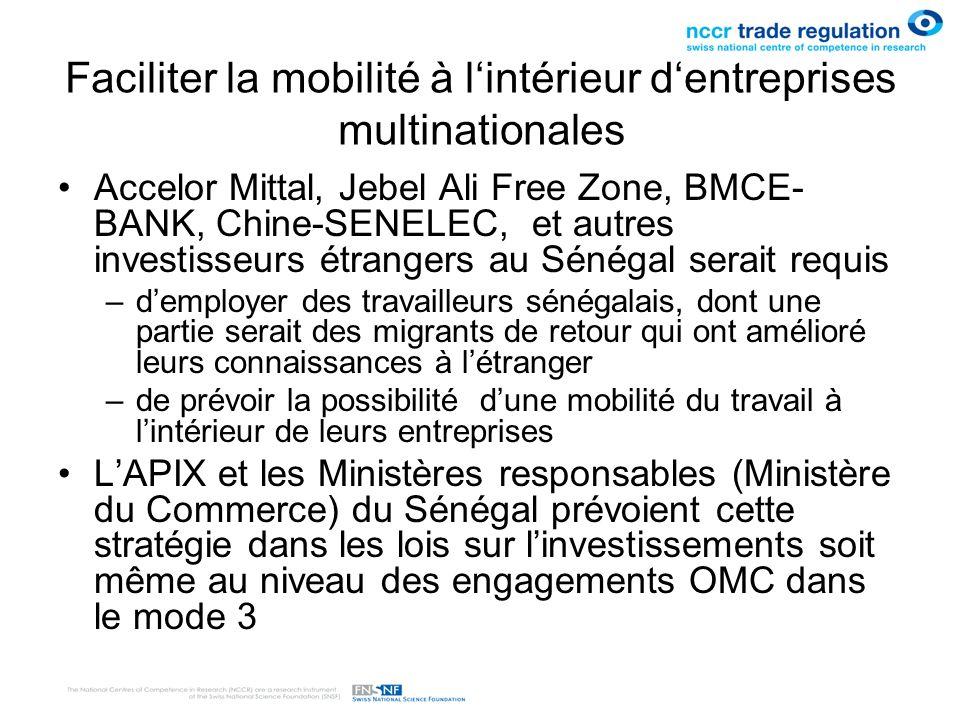Faciliter la mobilité à lintérieur dentreprises multinationales Accelor Mittal, Jebel Ali Free Zone, BMCE- BANK, Chine-SENELEC, et autres investisseur