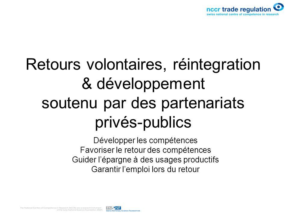 Retours volontaires, réintegration & développement soutenu par des partenariats privés-publics Développer les compétences Favoriser le retour des comp