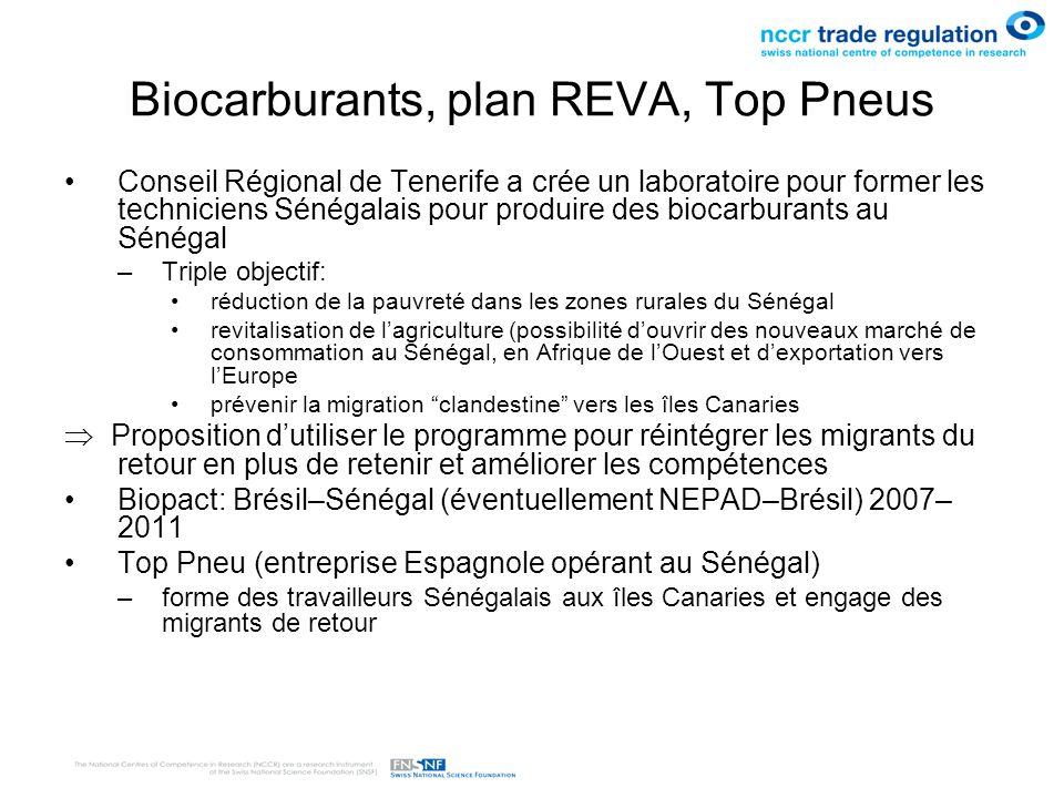 Biocarburants, plan REVA, Top Pneus Conseil Régional de Tenerife a crée un laboratoire pour former les techniciens Sénégalais pour produire des biocar